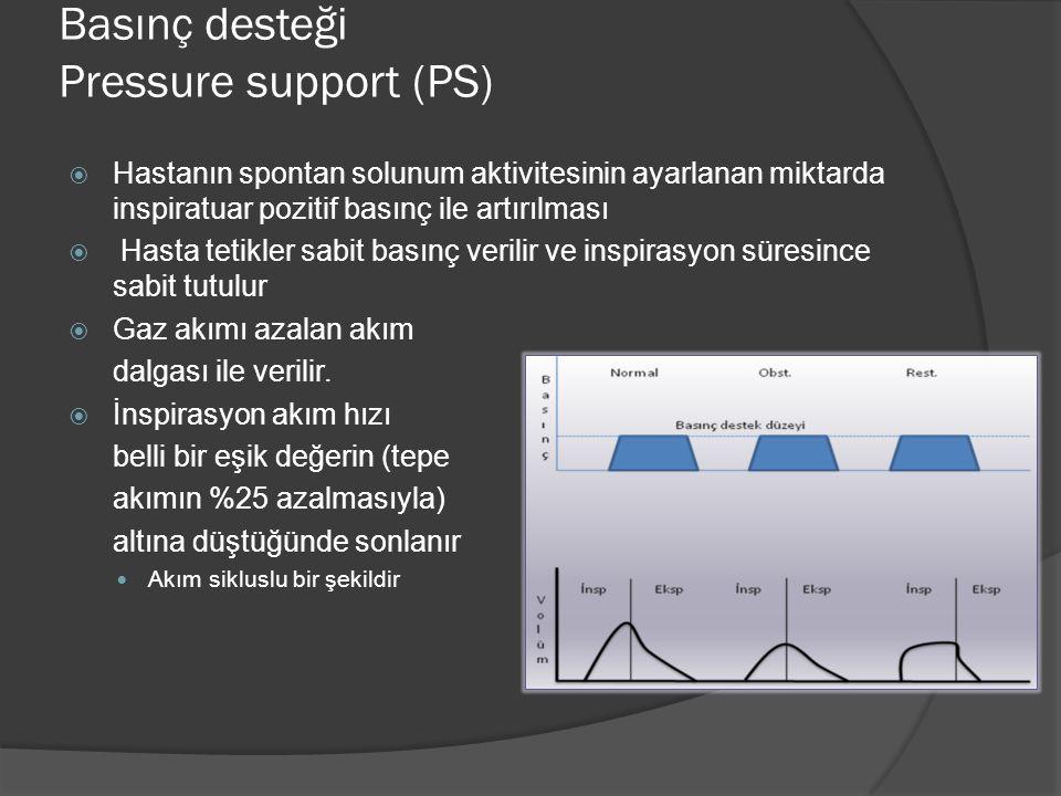 Basınç desteği Pressure support (PS)