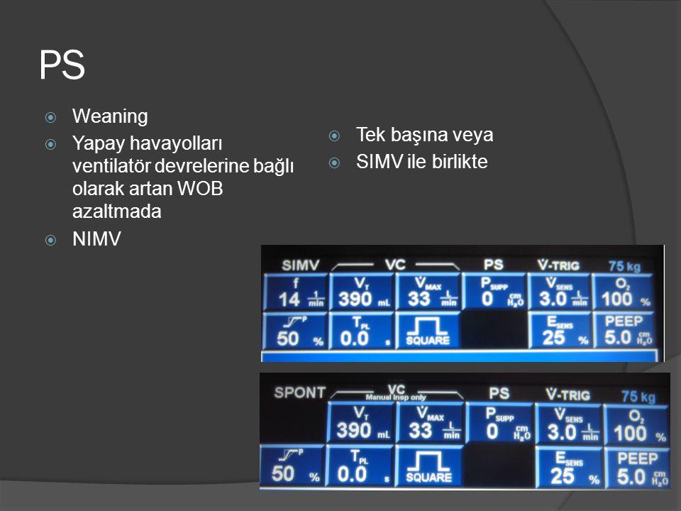 PS Weaning. Yapay havayolları ventilatör devrelerine bağlı olarak artan WOB azaltmada. NIMV. Tek başına veya.