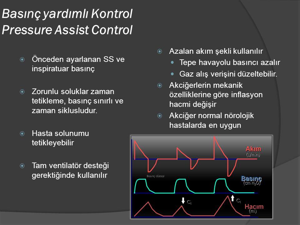 Basınç yardımlı Kontrol Pressure Assist Control