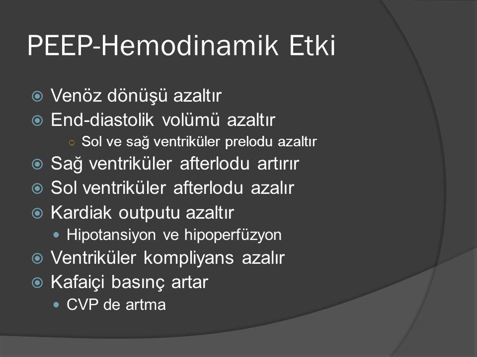 PEEP-Hemodinamik Etki