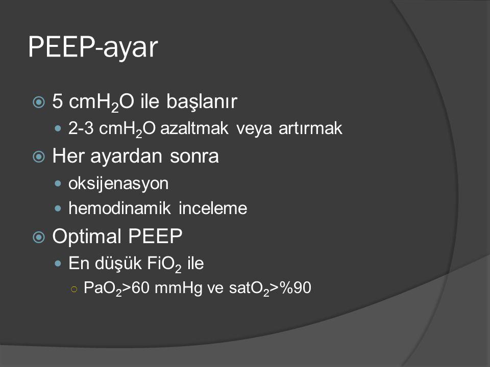 PEEP-ayar 5 cmH2O ile başlanır Her ayardan sonra Optimal PEEP