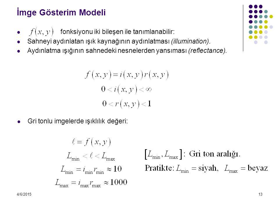 İmge Gösterim Modeli fonksiyonu iki bileşen ile tanımlanabilir: