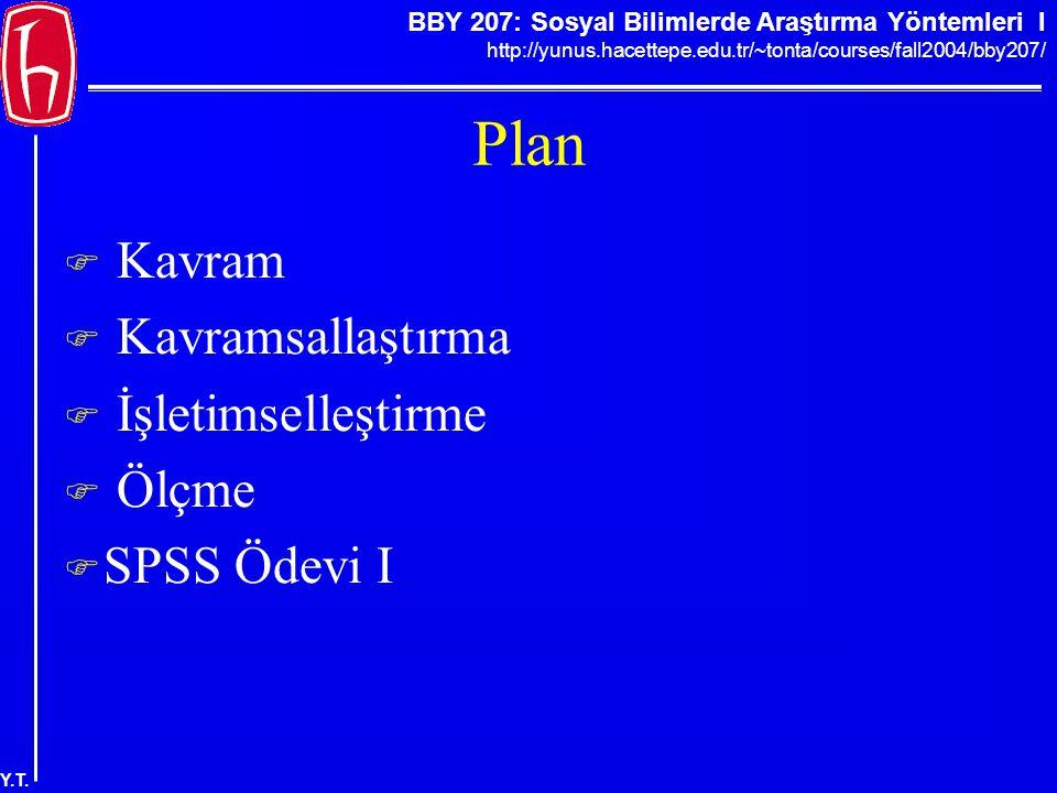 Plan Kavram Kavramsallaştırma İşletimselleştirme Ölçme SPSS Ödevi I