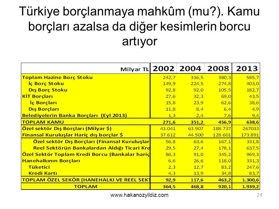 Türkiye borçlanmaya mahkûm (mu. )