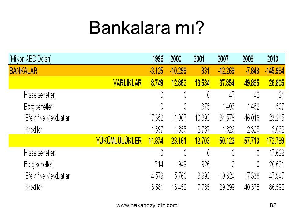 Bankalara mı www.hakanozyildiz.com
