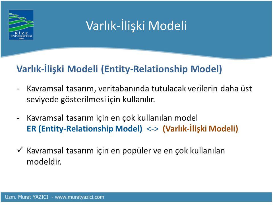 Varlık-İlişki Modeli Varlık-İlişki Modeli (Entity-Relationship Model)