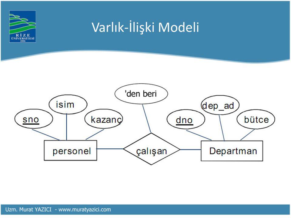 Varlık-İlişki Modeli