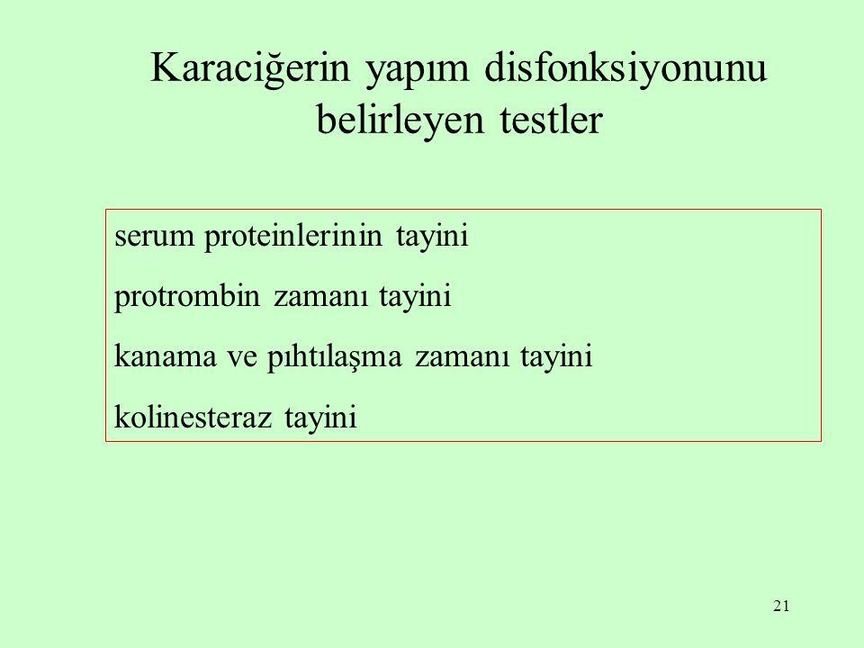 Karaciğerin yapım disfonksiyonunu belirleyen testler