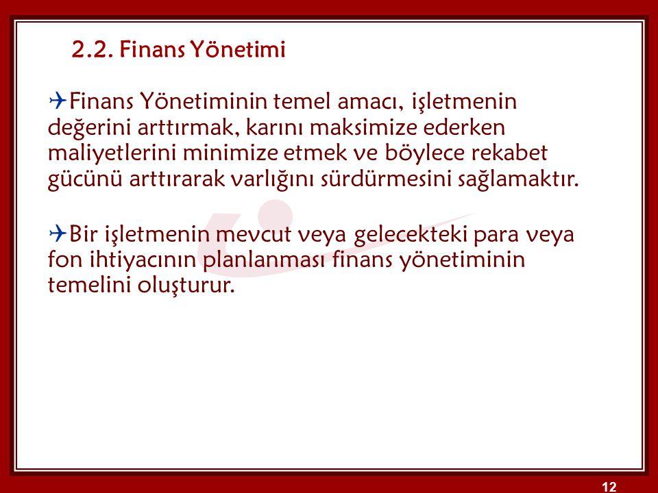 2.2. Finans Yönetimi