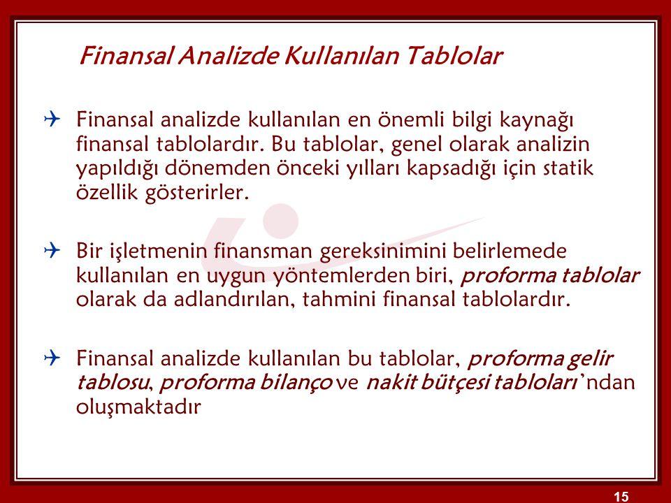 Finansal Analizde Kullanılan Tablolar