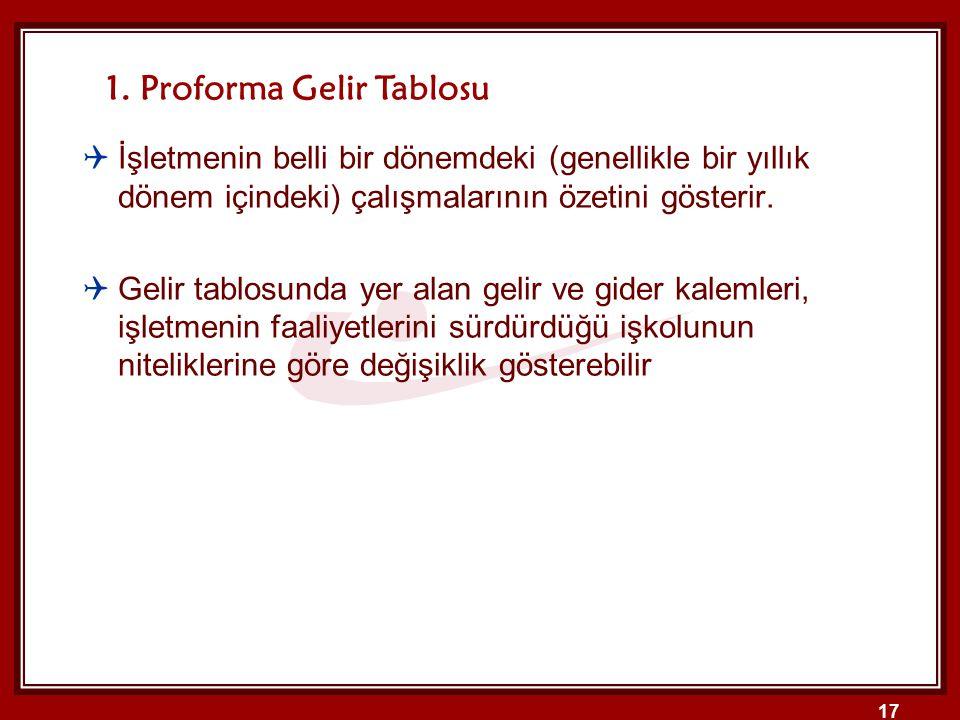 1. Proforma Gelir Tablosu