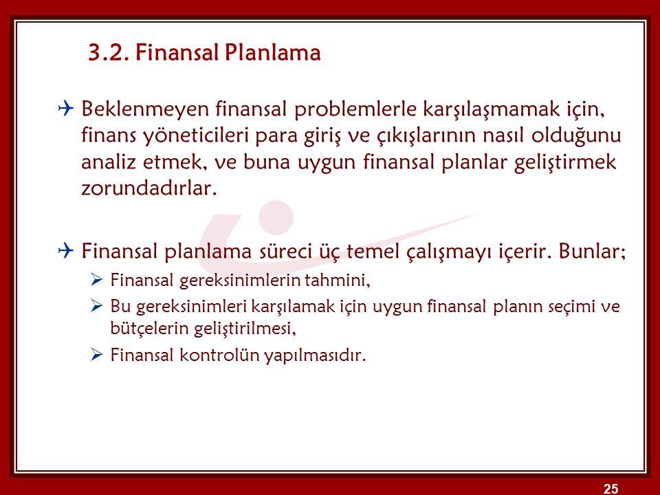 3.2. Finansal Planlama