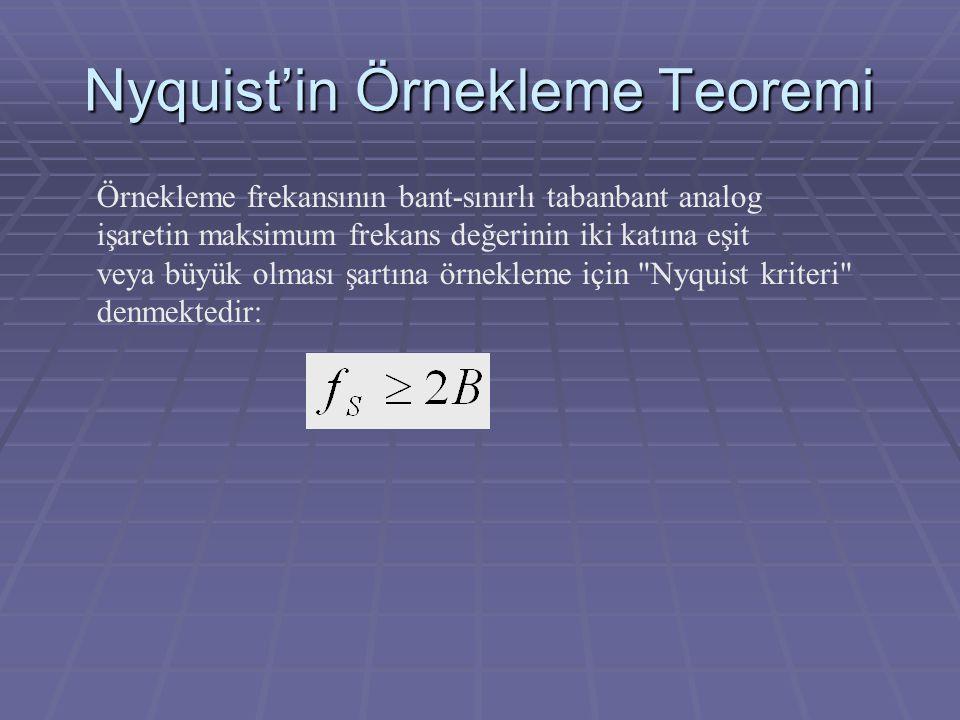 Nyquist'in Örnekleme Teoremi