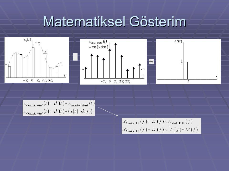 Matematiksel Gösterim