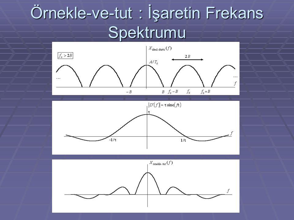 Örnekle-ve-tut : İşaretin Frekans Spektrumu