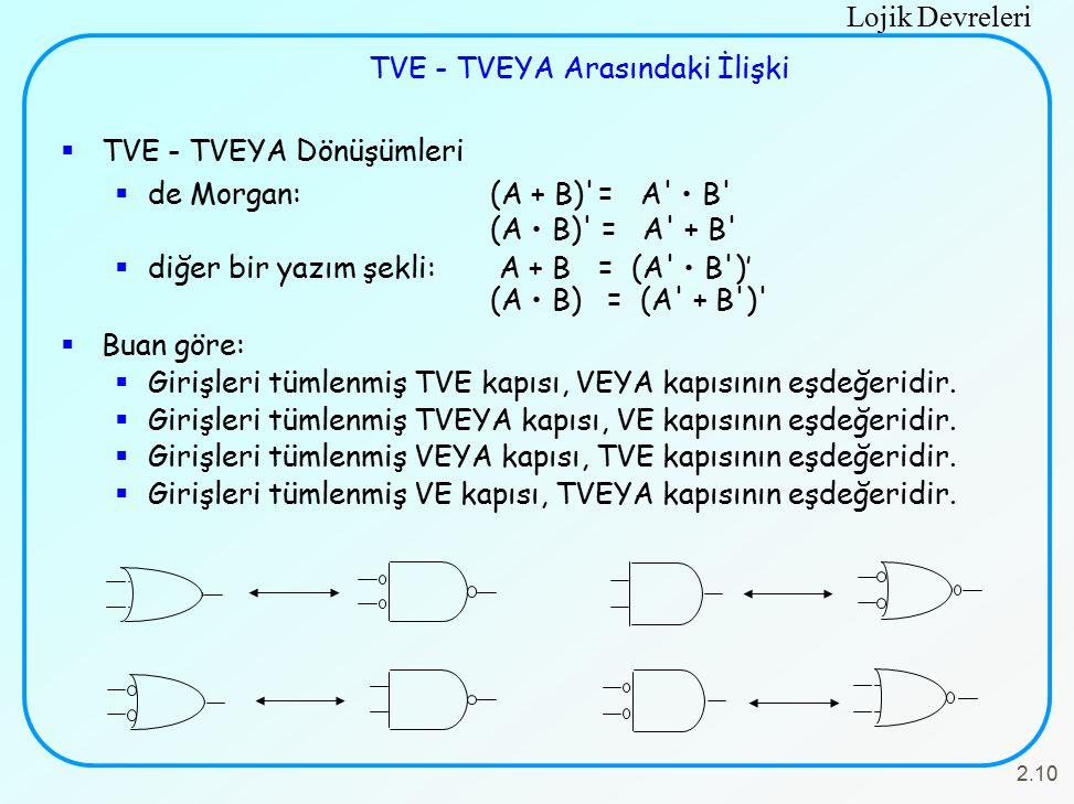TVE - TVEYA Arasındaki İlişki