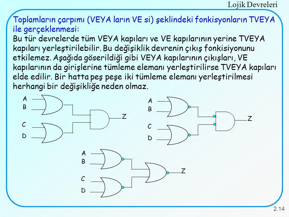 Toplamların çarpımı (VEYA ların VE si) şeklindeki fonkisyonların TVEYA ile gerçeklenmesi: