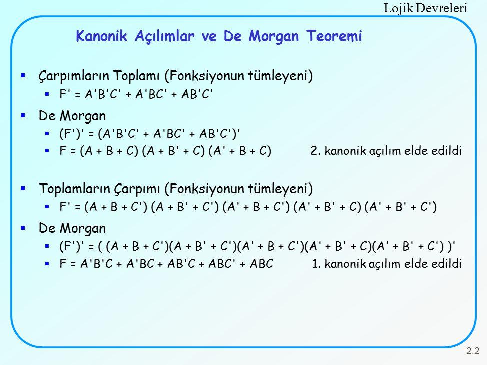 Kanonik Açılımlar ve De Morgan Teoremi