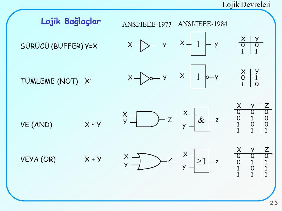 1 1 & 1 Lojik Bağlaçlar ANSI/IEEE-1973 ANSI/IEEE-1984