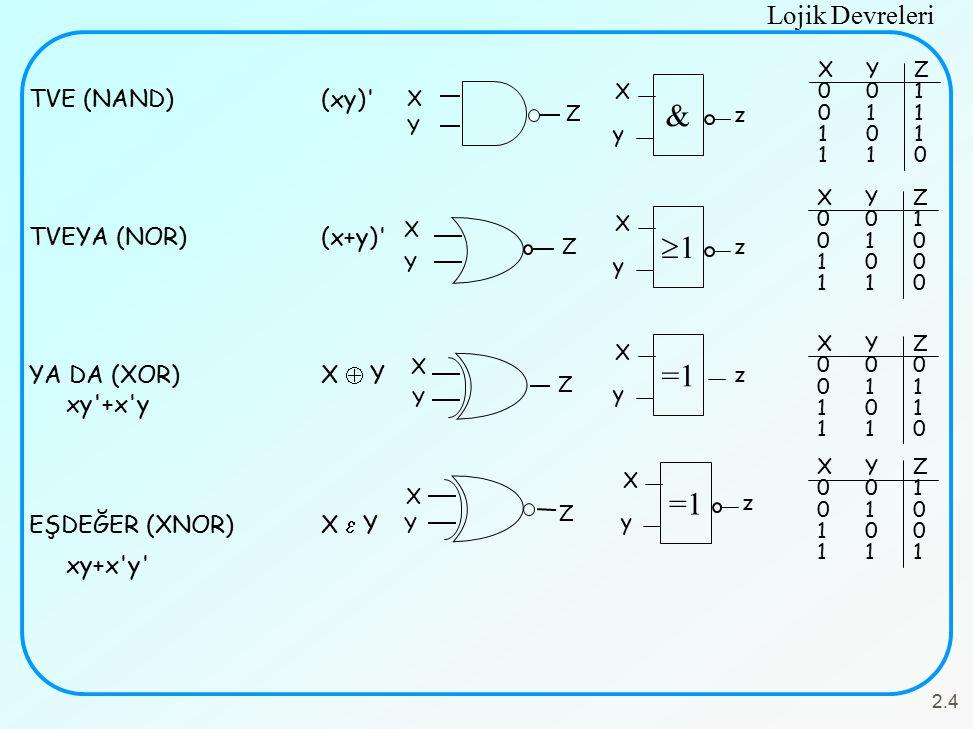 & 1 =1 =1 TVE (NAND) (xy) TVEYA (NOR) (x+y)