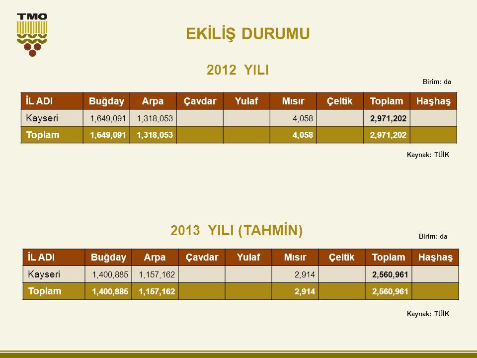 EKİLİŞ DURUMU 2012 YILI 2013 YILI (TAHMİN) İL ADI Buğday Arpa Çavdar