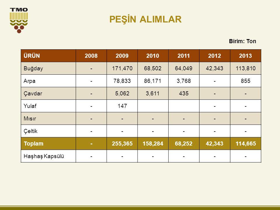 PEŞİN ALIMLAR Birim: Ton ÜRÜN 2008 2009 2010 2011 2012 2013 Buğday -