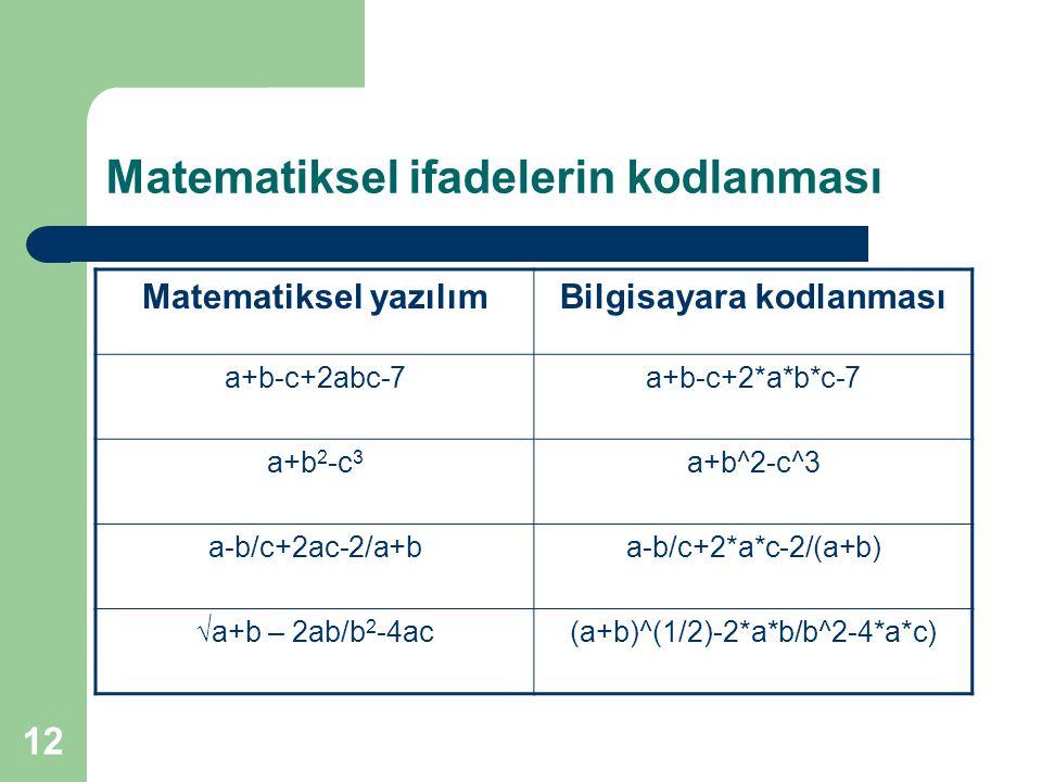 Matematiksel ifadelerin kodlanması