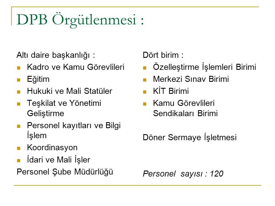 DPB Örgütlenmesi : Altı daire başkanlığı : Kadro ve Kamu Görevlileri