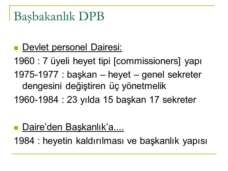 Başbakanlık DPB Devlet personel Dairesi: