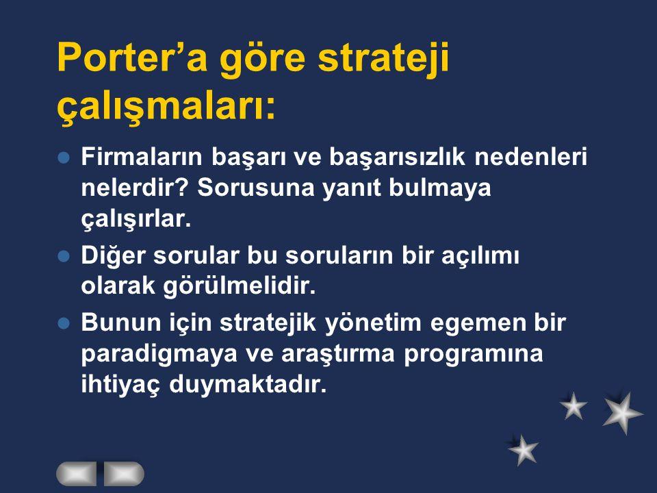 Porter'a göre strateji çalışmaları: