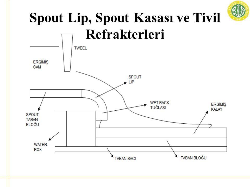 Spout Lip, Spout Kasası ve Tivil Refrakterleri