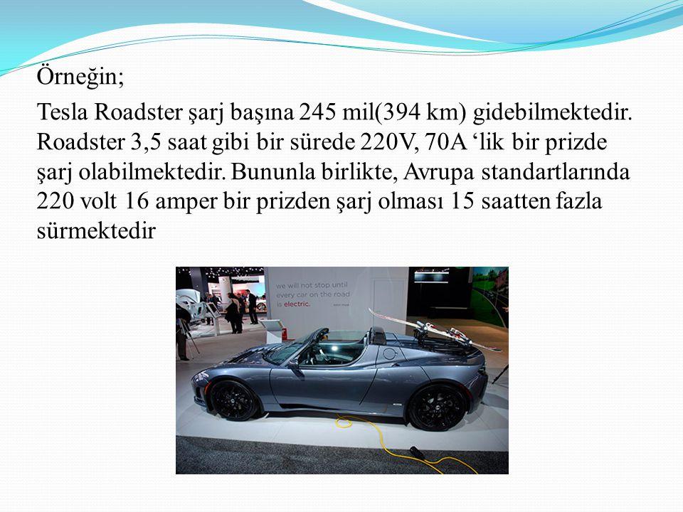 Örneğin; Tesla Roadster şarj başına 245 mil(394 km) gidebilmektedir