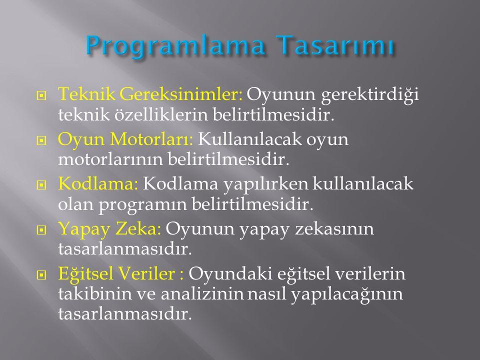 Programlama Tasarımı Teknik Gereksinimler: Oyunun gerektirdiği teknik özelliklerin belirtilmesidir.