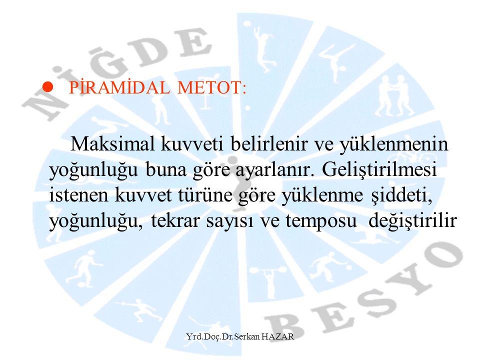 PİRAMİDAL METOT: