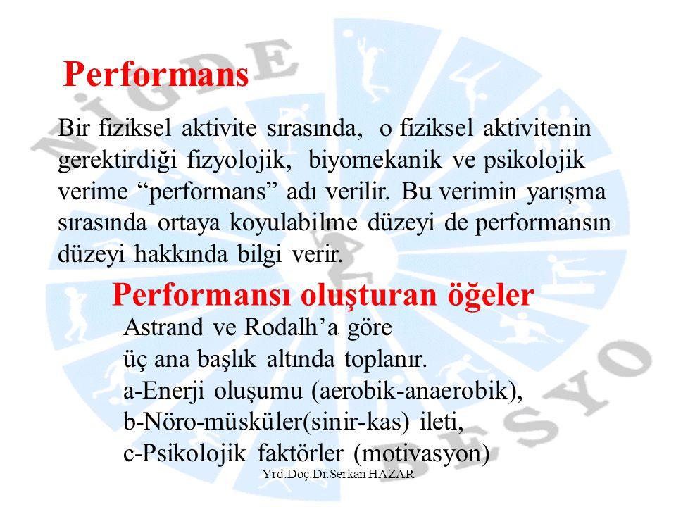 Performans Performansı oluşturan öğeler