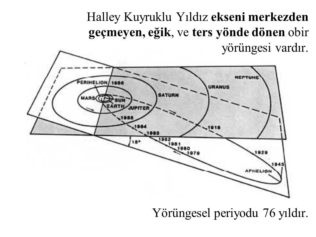 Halley Kuyruklu Yıldız ekseni merkezden geçmeyen, eğik, ve ters yönde dönen obir yörüngesi vardır.