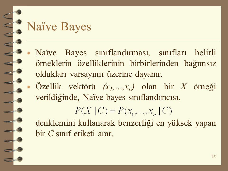 Naïve Bayes Naïve Bayes sınıflandırması, sınıfları belirli örneklerin özelliklerinin birbirlerinden bağımsız oldukları varsayımı üzerine dayanır.