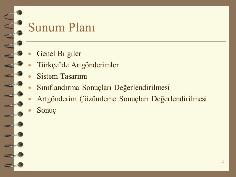 Sunum Planı Genel Bilgiler Türkçe'de Artgönderimler Sistem Tasarımı