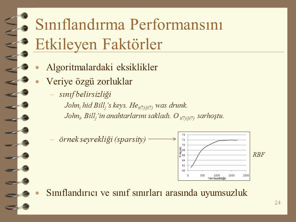 Sınıflandırma Performansını Etkileyen Faktörler