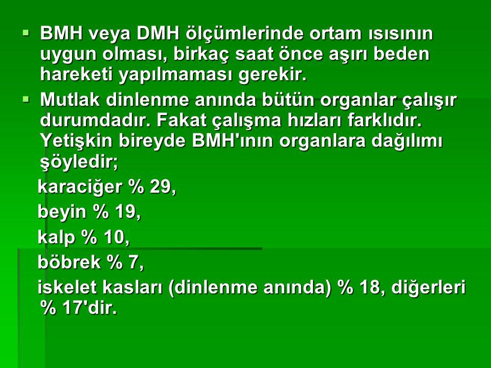BMH veya DMH ölçümlerinde ortam ısısının uygun olması, birkaç saat önce aşırı beden hareketi yapılmaması gerekir.