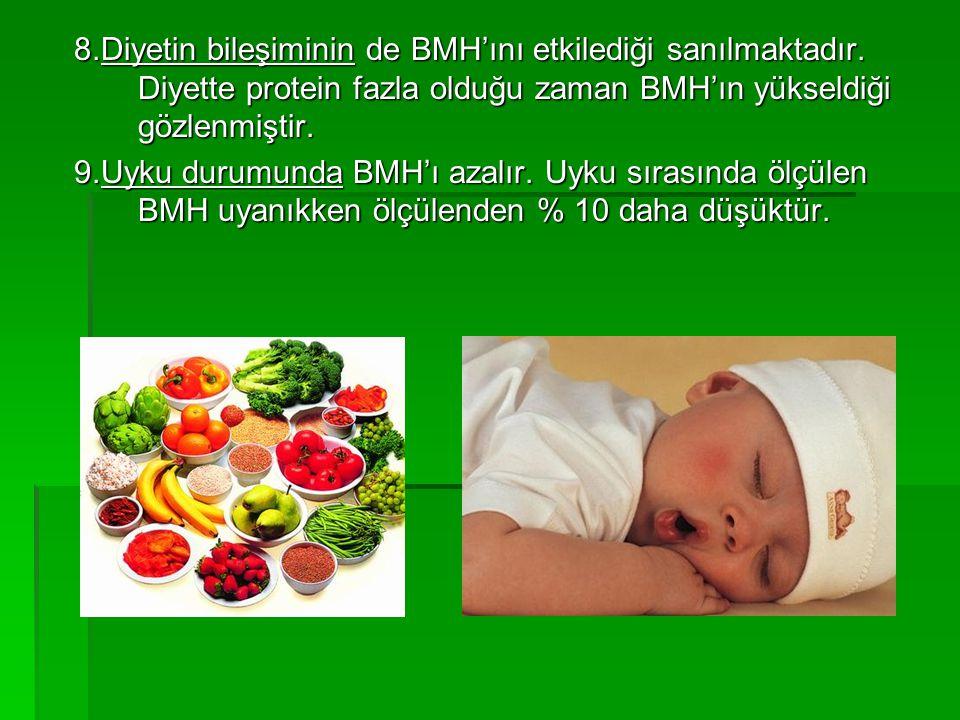 8. Diyetin bileşiminin de BMH'ını etkilediği sanılmaktadır