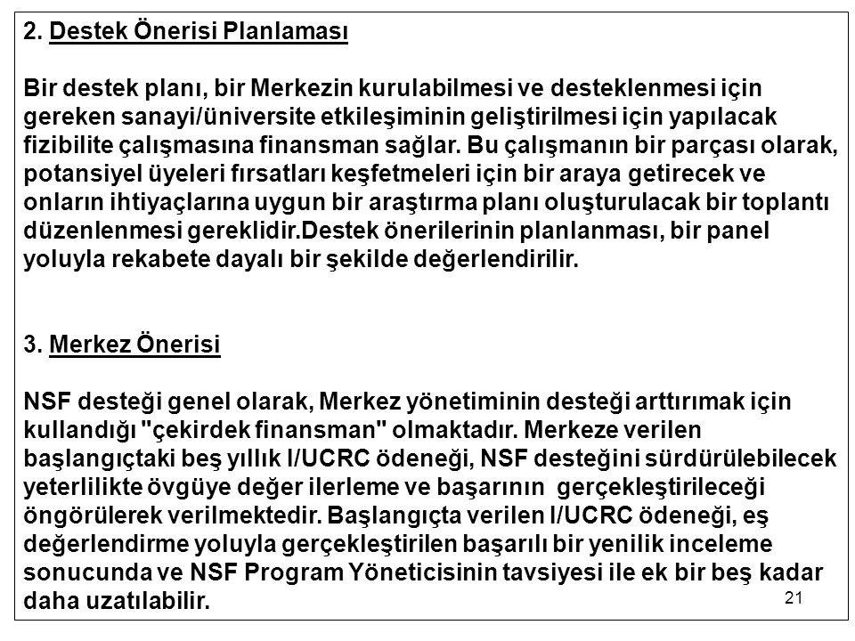 2. Destek Önerisi Planlaması