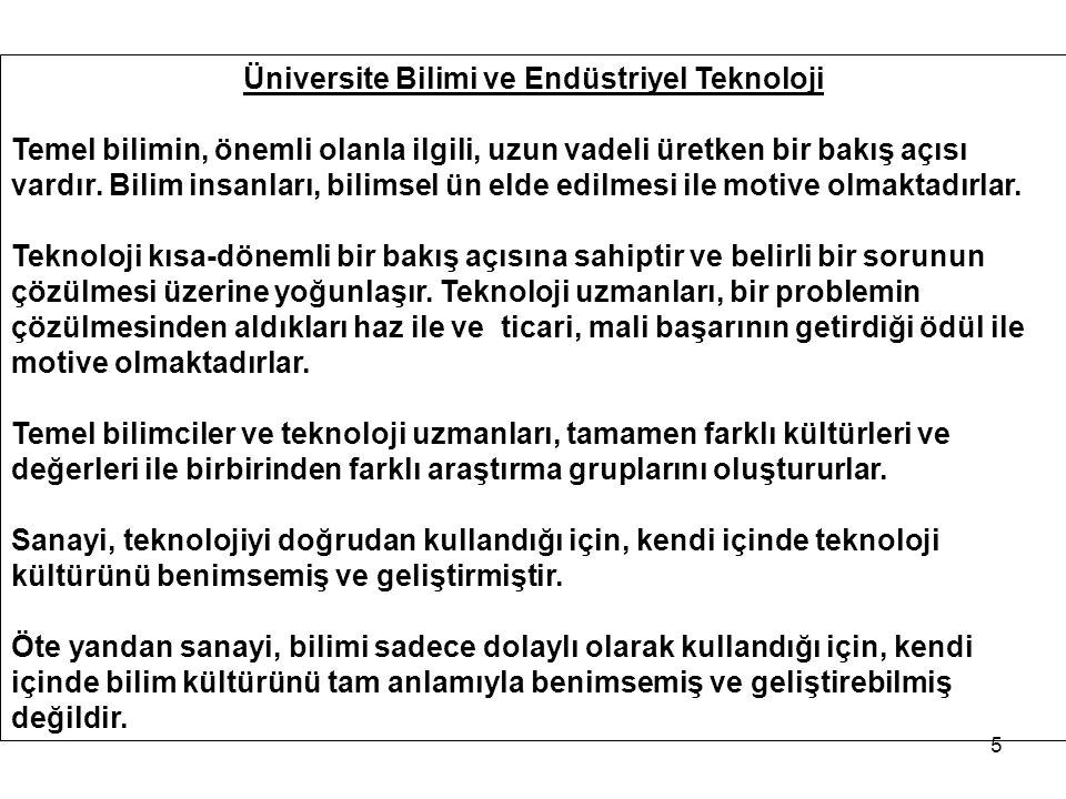 Üniversite Bilimi ve Endüstriyel Teknoloji