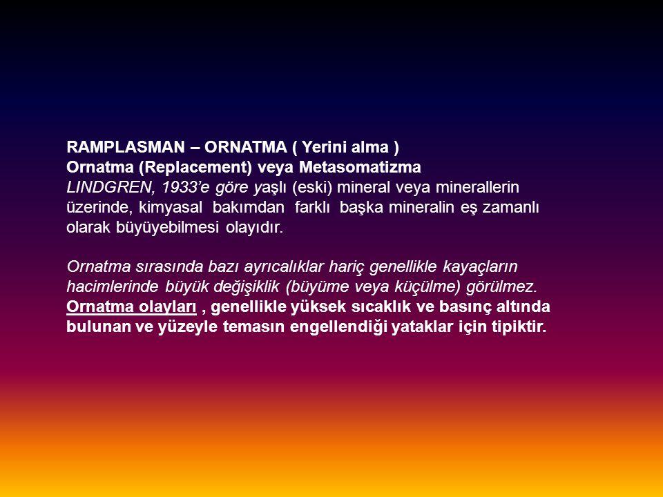 RAMPLASMAN – ORNATMA ( Yerini alma )