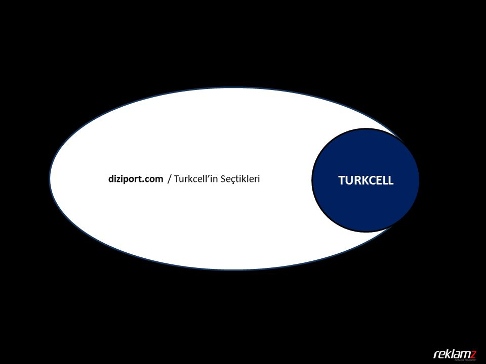 diziport.com / Turkcell'in Seçtikleri