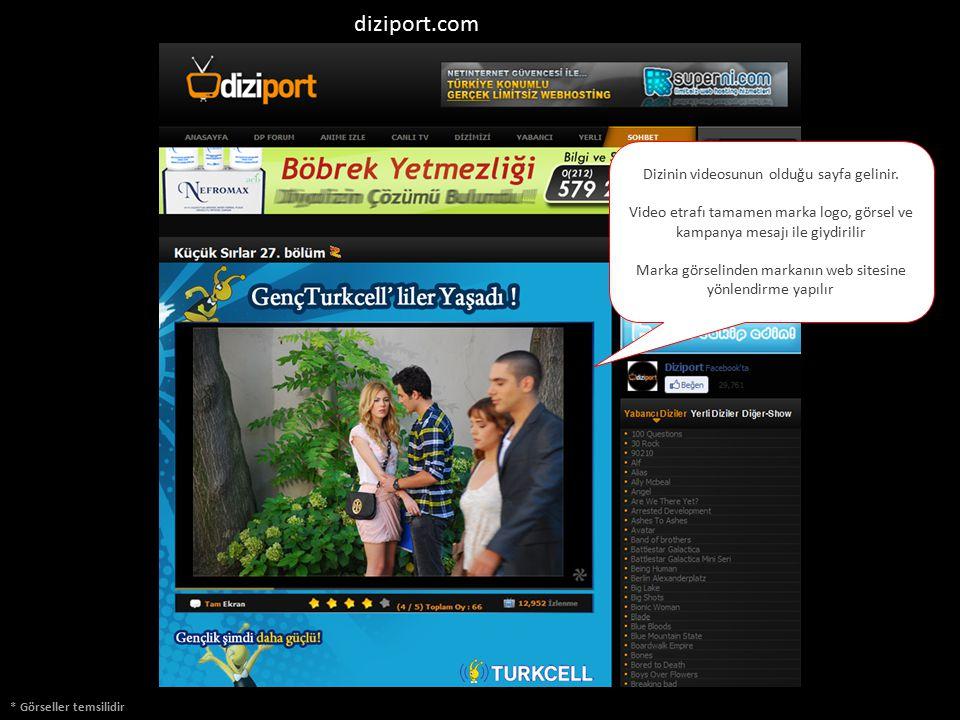 diziport.com Dizinin videosunun olduğu sayfa gelinir.