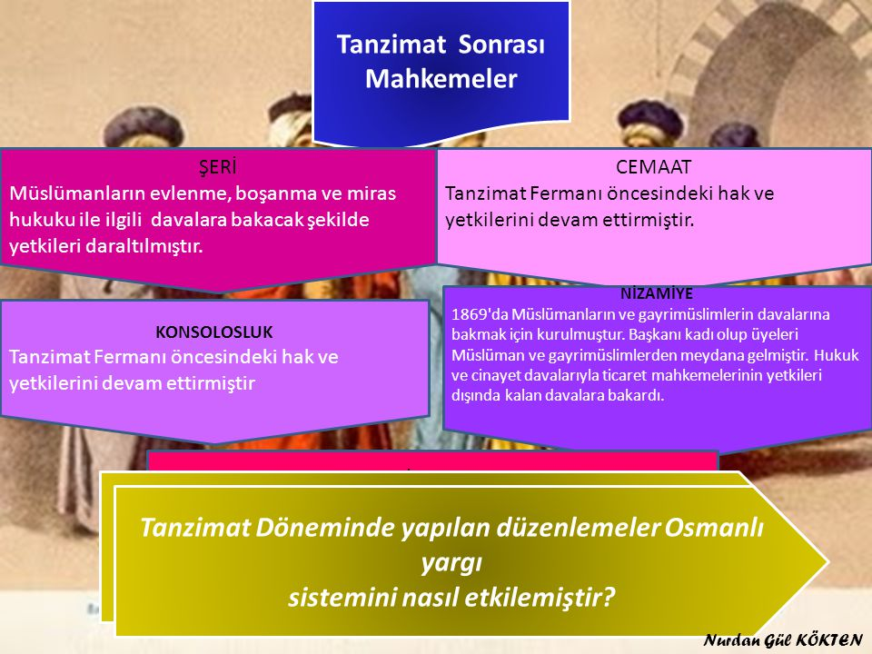Tanzimat Sonrası Mahkemeler