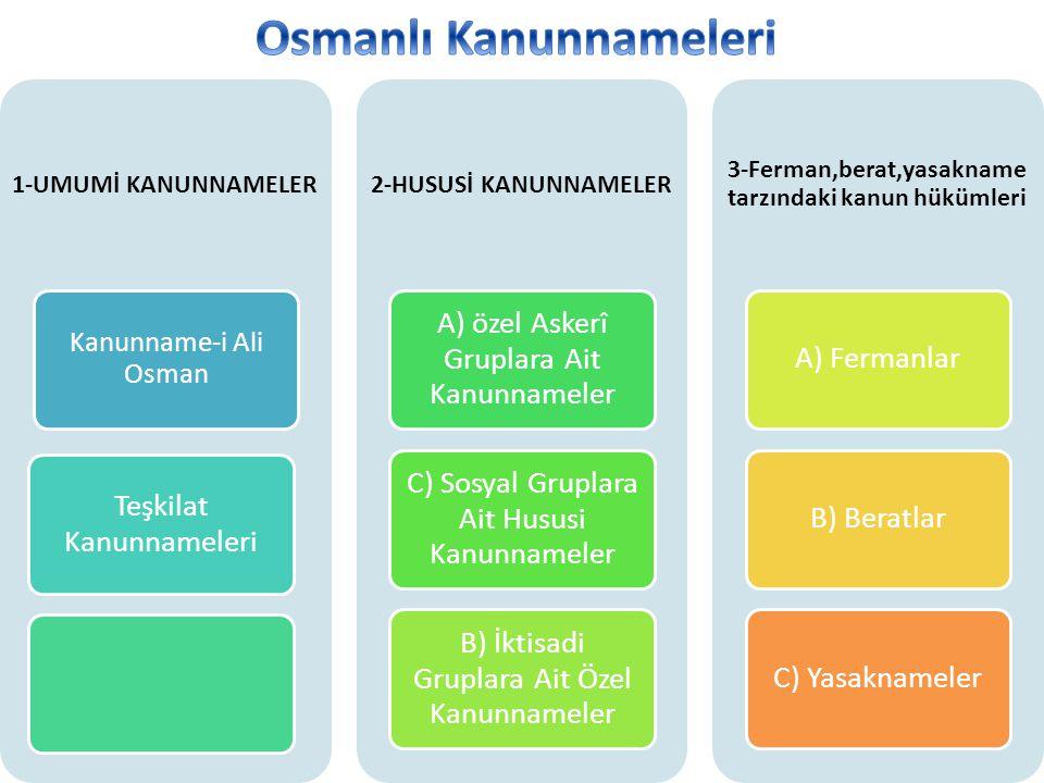 Osmanlı Kanunnameleri