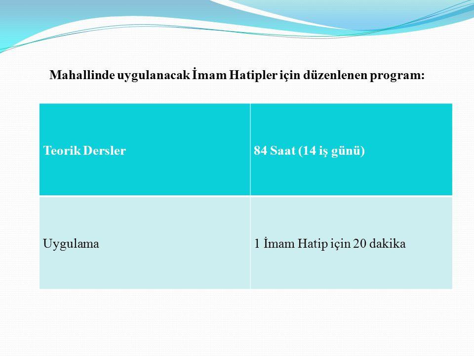 Mahallinde uygulanacak İmam Hatipler için düzenlenen program: