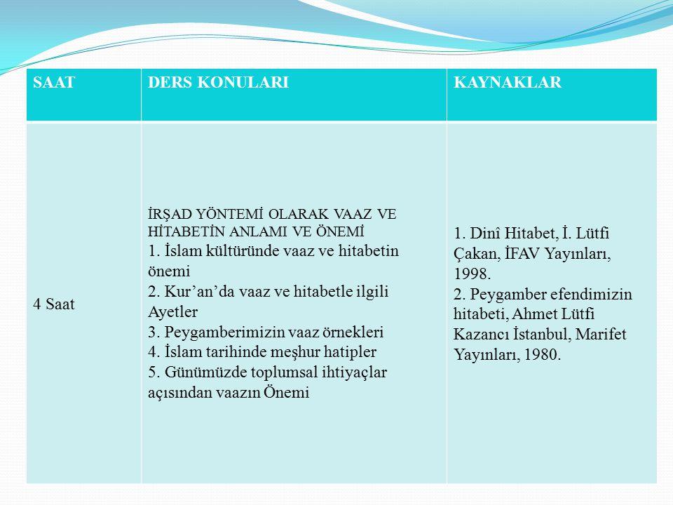 1. İslam kültüründe vaaz ve hitabetin önemi